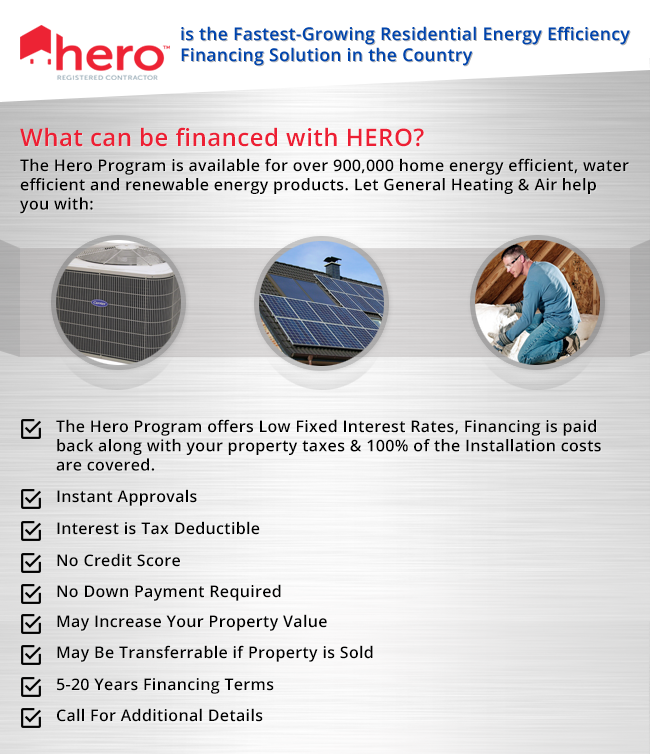 Hero Financing General Heating Amp Air Conditioning